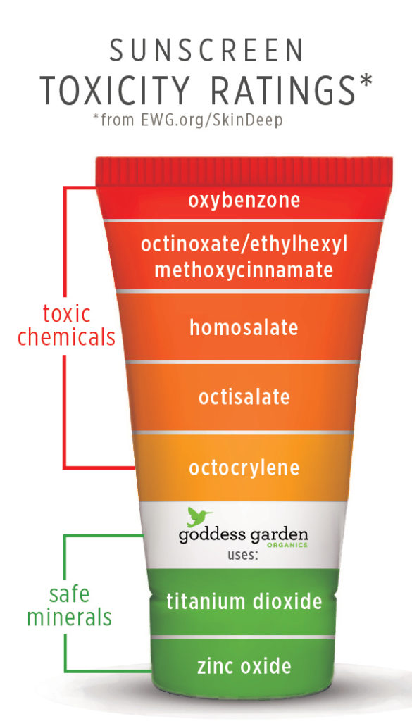 ToxicityRatings_Front_Web-585x1024